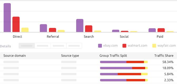 SEMrush analytics and reporting
