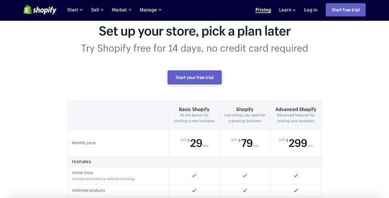 Shopify Review: Pricing Plans